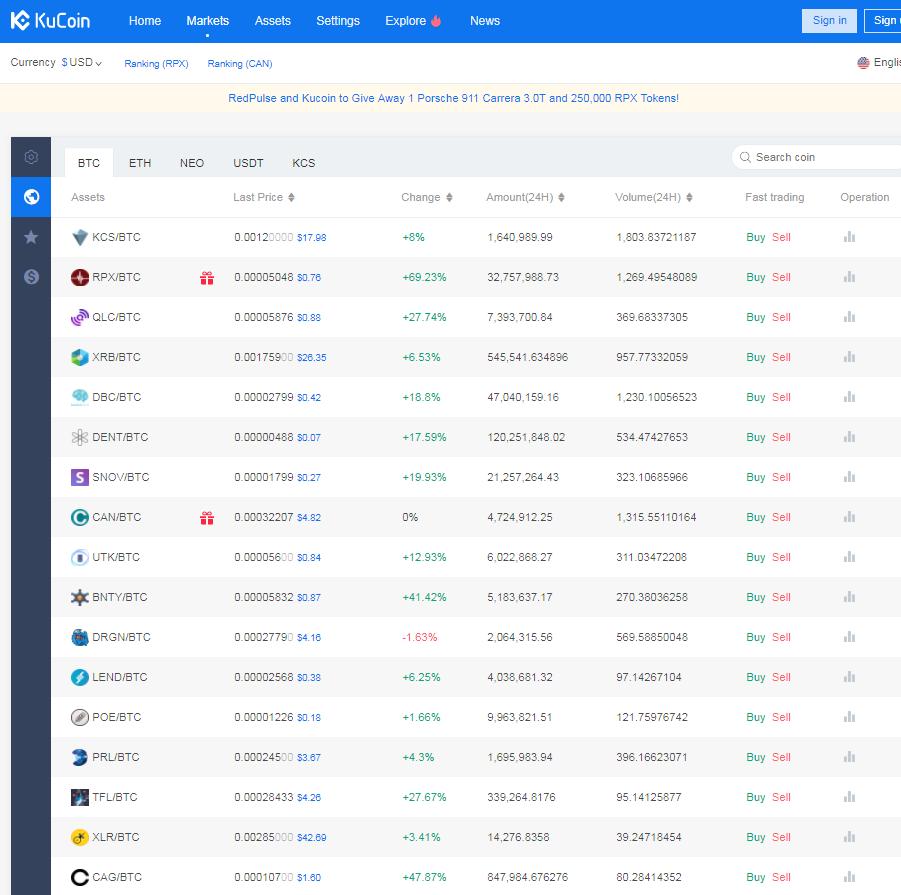 KuCoin-assets