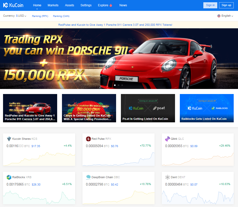 KuCoin Review