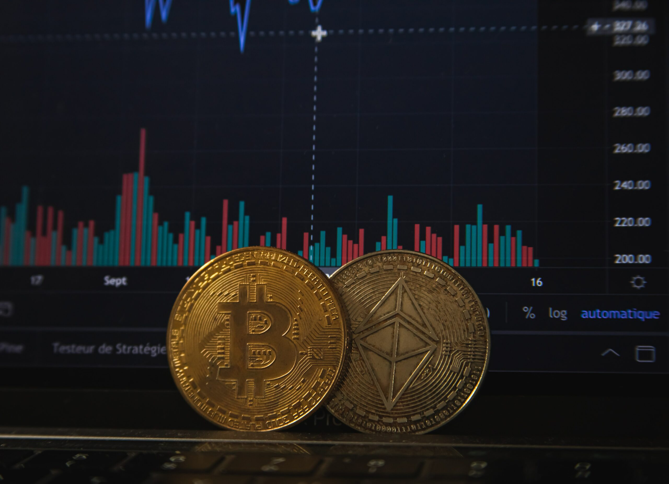 BTC-Trends trading assets
