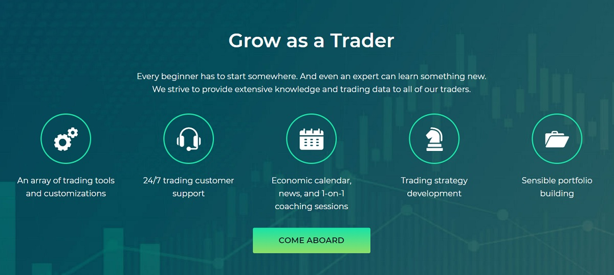 TradeVtech Customer Support Round the Clock