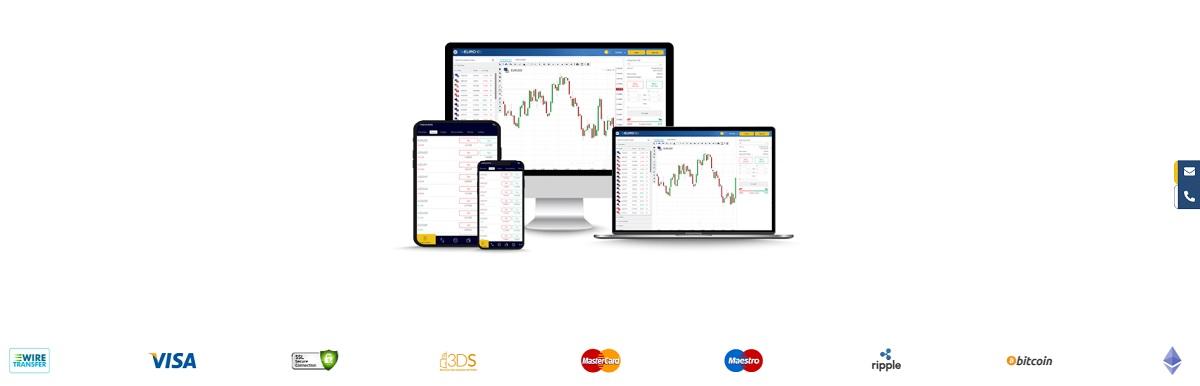 euroxn Una plataforma de negociación fácil de usar